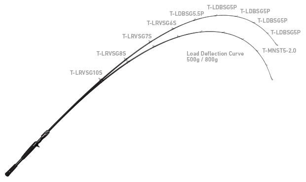 C67MH-FR テーパー
